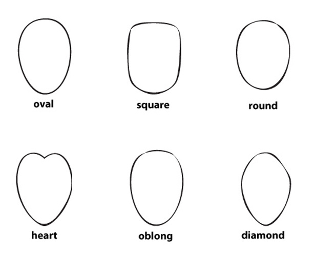 What is the difference between oblong and rectangle shapes?